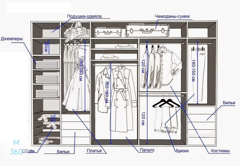 Узкий гардеробный шкаф на заказ Арт 1